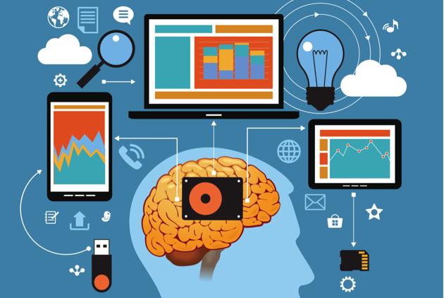 Információs túlterhelés Multitasking