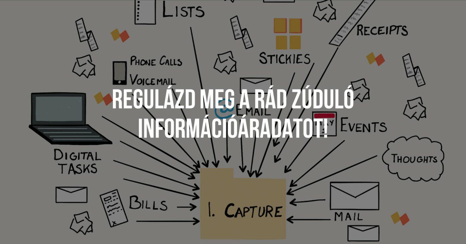 Személyes produktivitás: Regulázd meg a rád zúduló információáradatot